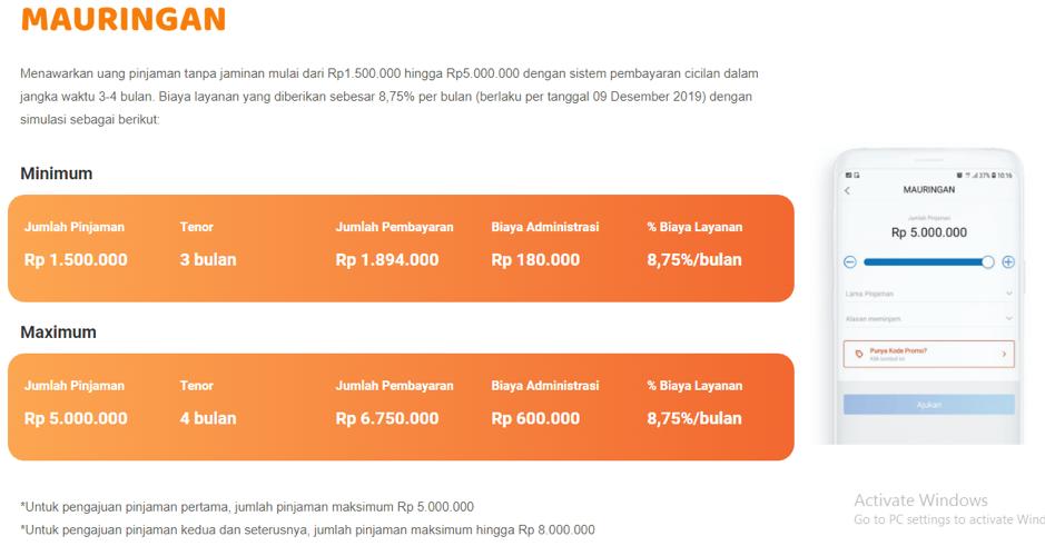 Pengalaman Menggunakan Maucash Aplikasi Pinjaman Online ...
