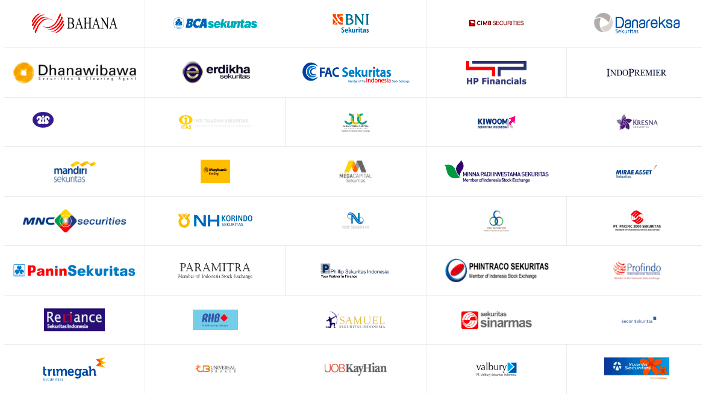 Perusahaan Sekuritas Dan Broker Saham Terbaik Di Indonesia 2021 Cryptoharian